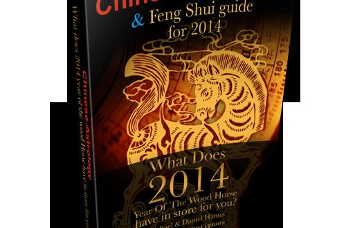 2015 Feng Shui Guide