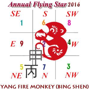 flying 2016